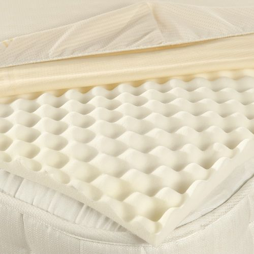 SuperSpring Mattress Topper